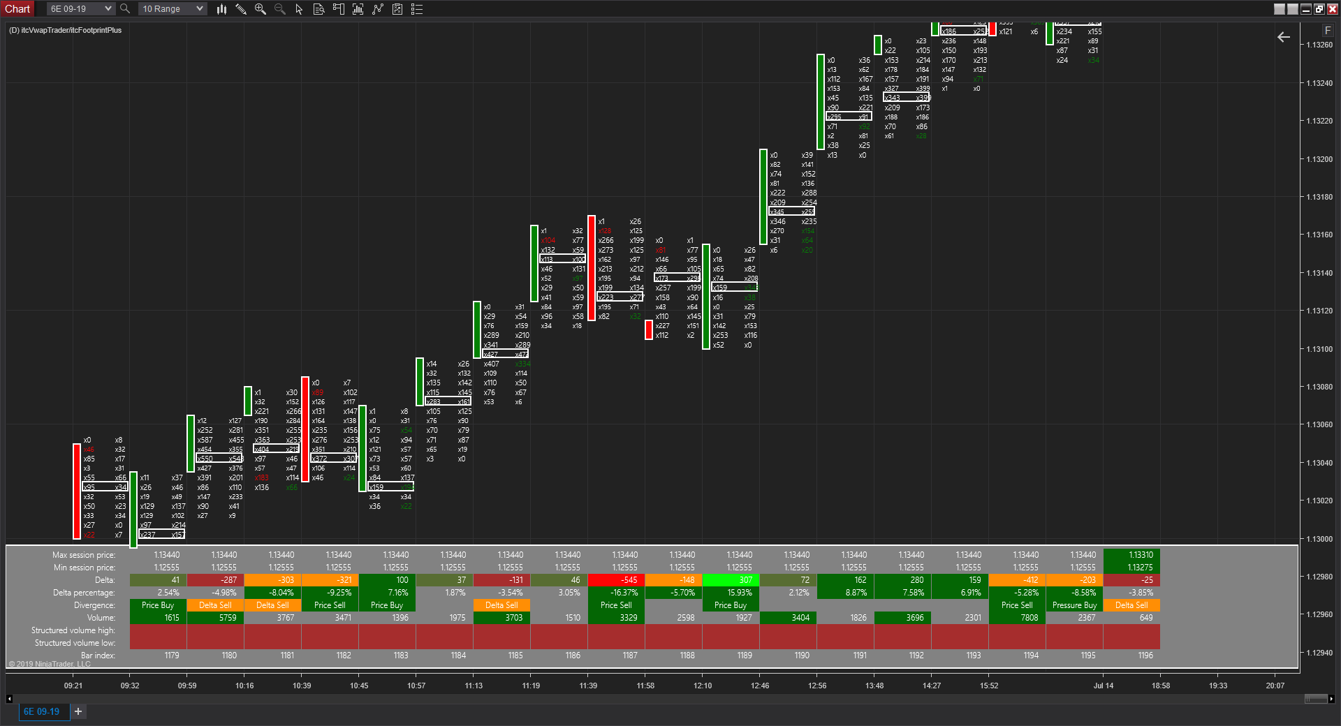 Metatrader 4 Bot Documentation Ninjatrader 8 El Gaucho