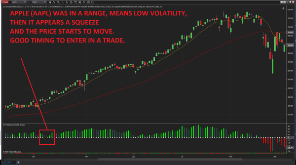 Volume delta, ask minus bid volule