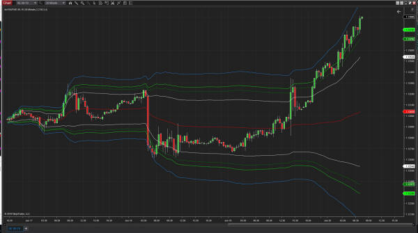 Orderflow trader, the place to become a consistent and